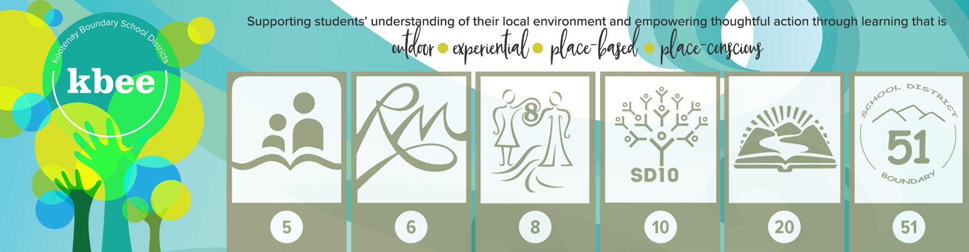 Kootenay Boundary Environmental Education